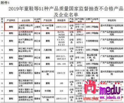 上海回力鞋业有限公司的童鞋邻苯二甲酸酯超标,会导致性早熟