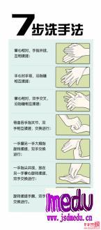 预防武汉肺炎,正确洗手和戴口罩