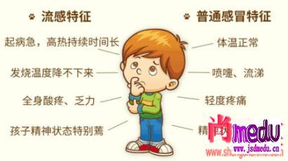 小孩子如何预防流感病毒?