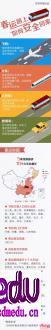 坐汽车、火车、飞机如何预防武汉新型肺炎新型冠状病毒(2019-nCoV)