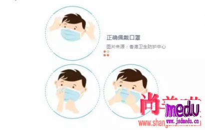 防护武汉新型肺炎新型冠状病毒(2019-nCoV)如何佩戴口罩,如何选择口罩?