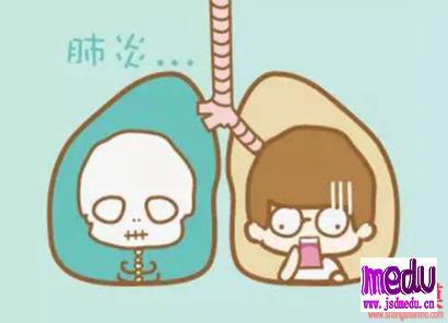 中医对新型冠状病毒肺炎(2019-nCoV)的防治攻略!