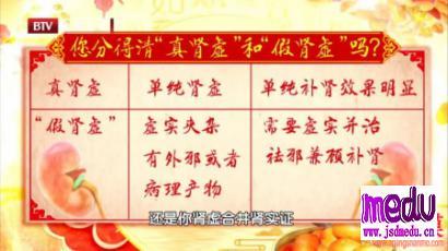 湿气、内热……引发肾虚的咽喉红肿、舌红、苔薄黄症结,食疗补肾方法