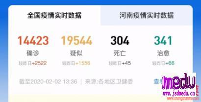武汉新型肺炎:每一个死亡病例的背后,都是一个支离破碎的家庭