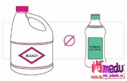 酒精与84消毒液混用会产生毒气?