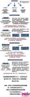 """深扒韩国""""N号房""""事件:一场26万人渣的集体犯罪"""